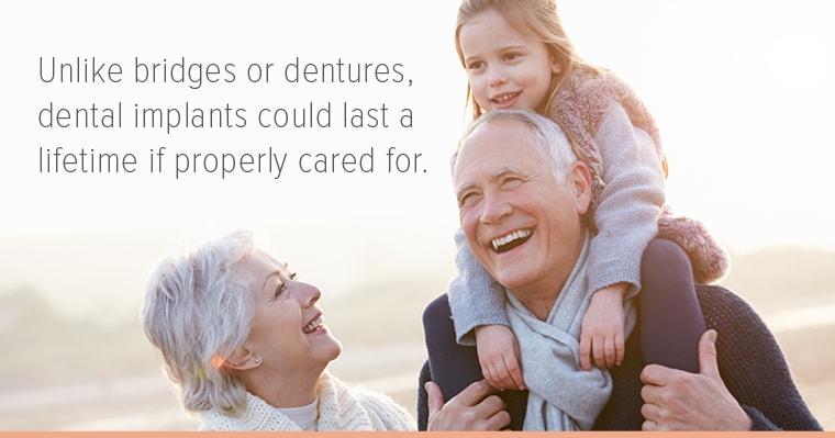 Dental-Implants-last-lifetime (1)