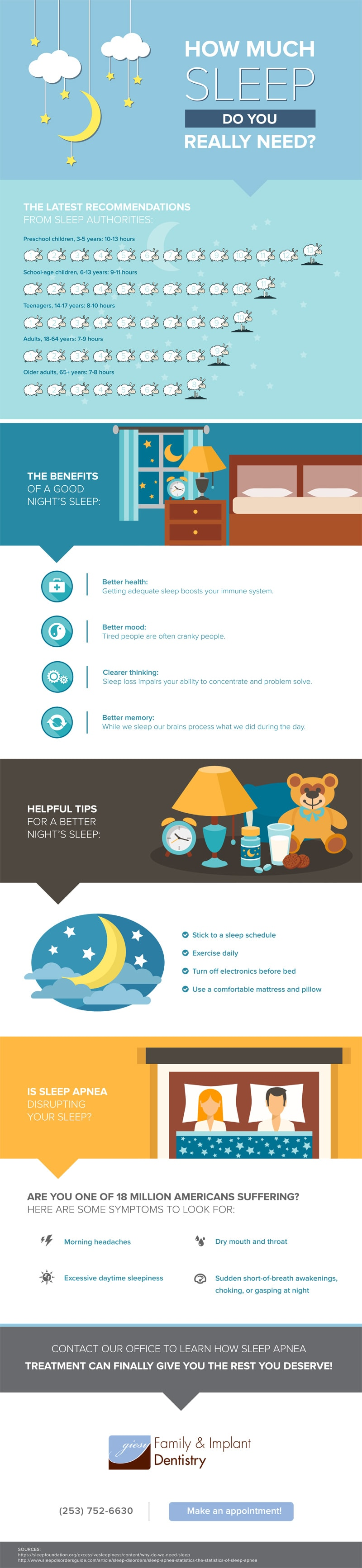An infographic that indicates how much sleep a person needs and tips for getting restful sleep.